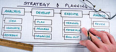 Revenue Cycle Management Planning